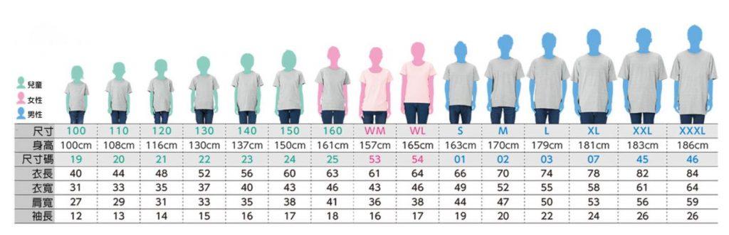 請務必仔細參考我們提供的「衣服尺寸」(每種款式,皆有尺寸表,此為示例)